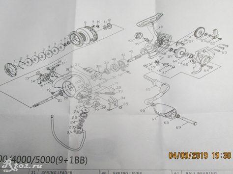 устройство катушки Kastking centron 2000